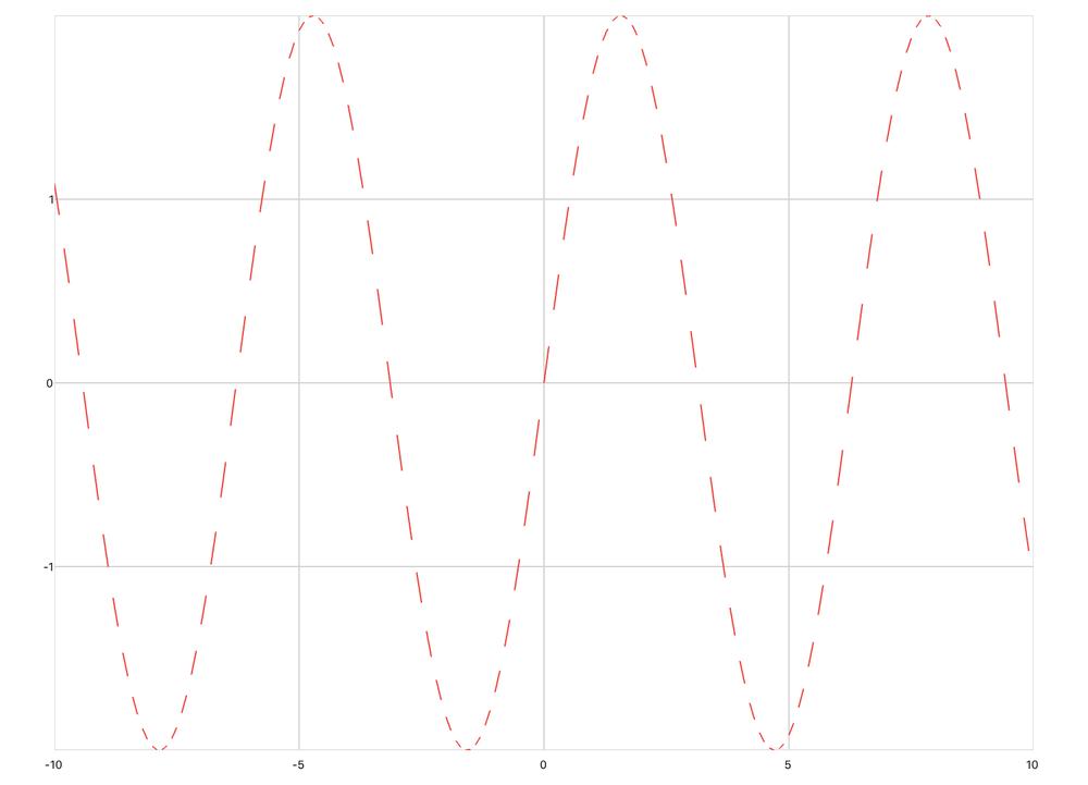 plot-sine.jpg