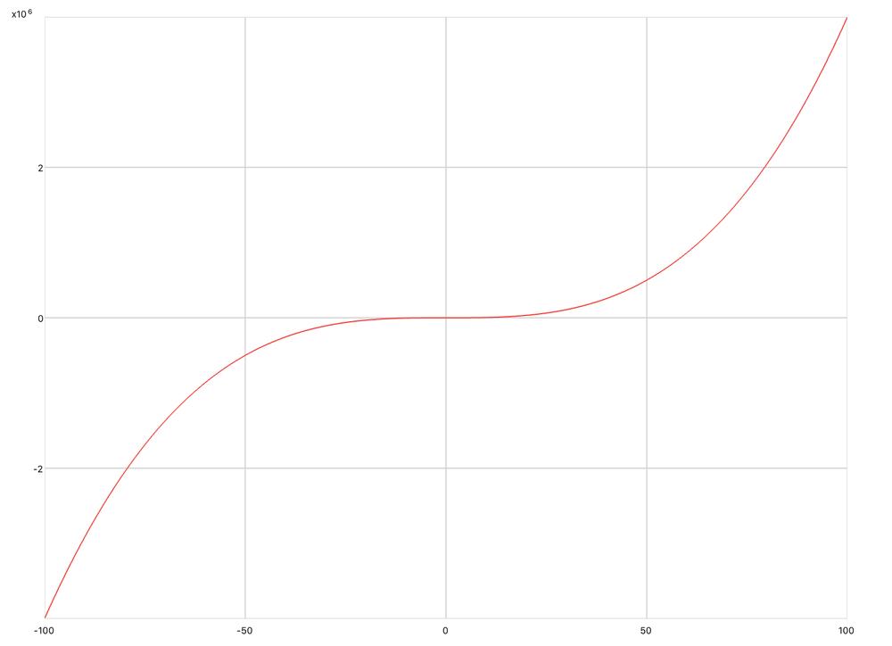 plot-equation.jpg