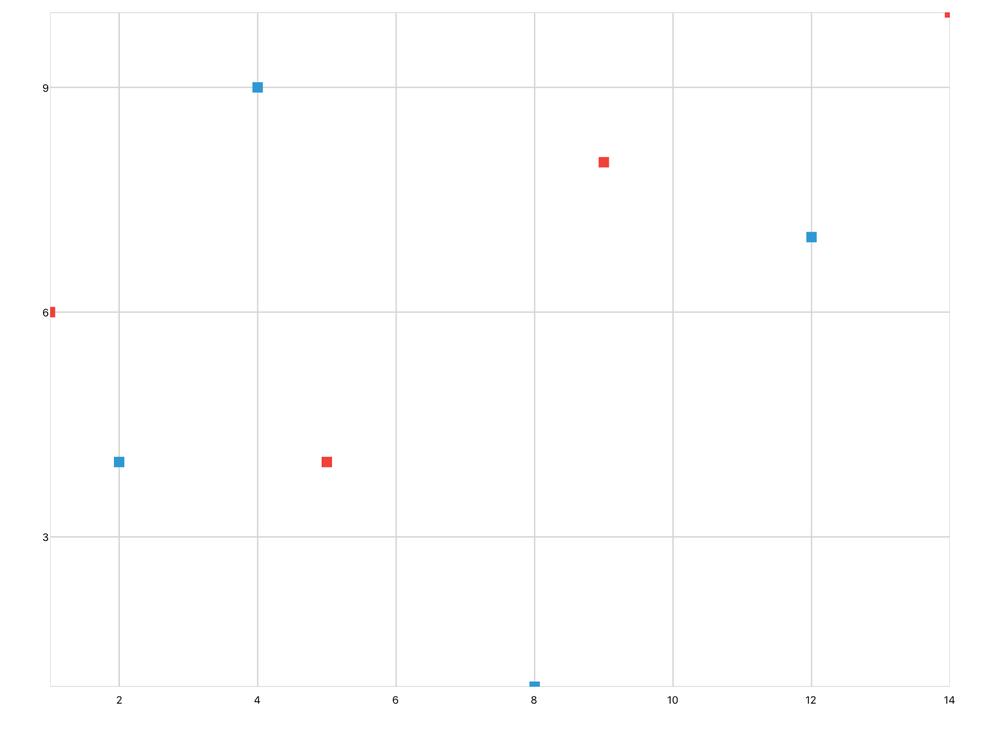 points-plot.jpg