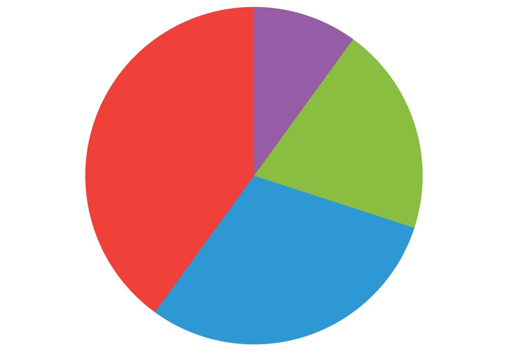 plot-tools-chart.jpg