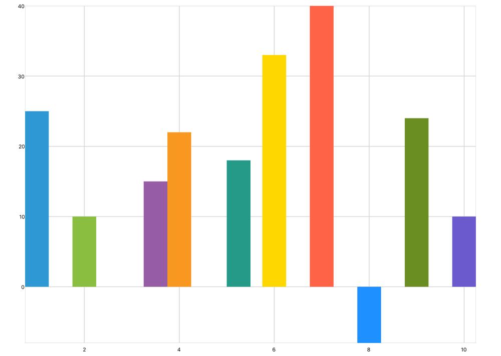 plot-tools-bar-chart.jpg