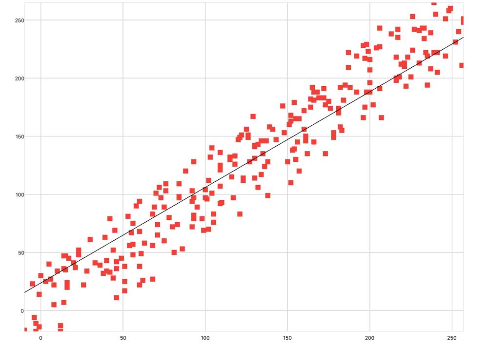 plot-tools-scatter-chart.jpg