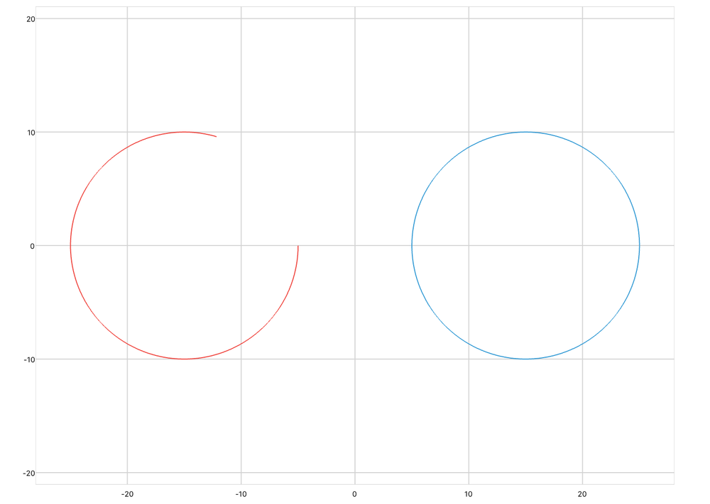 changing-series-capacity.jpg