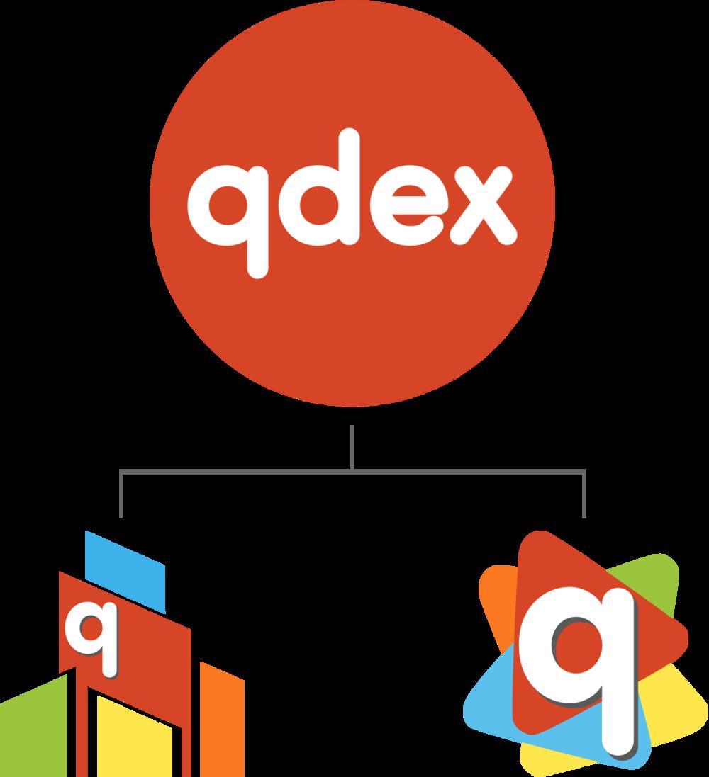 qdex-platform.jpg