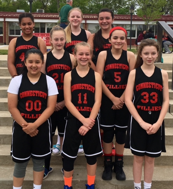 7th Grade - States Tournament