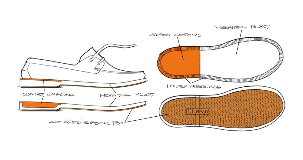 Comfort Boat Moc Concept
