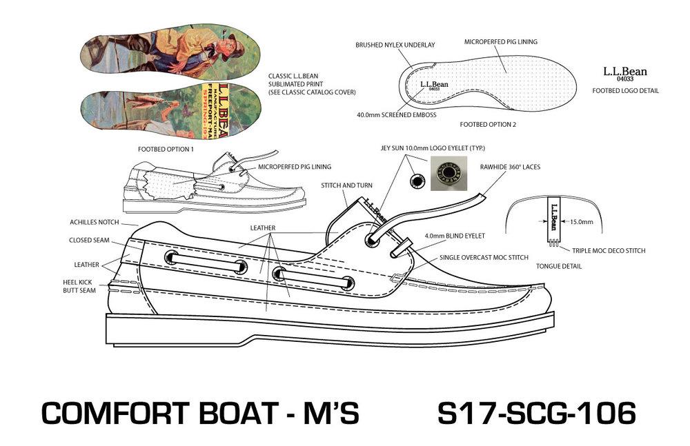 Comfort Boat Moc