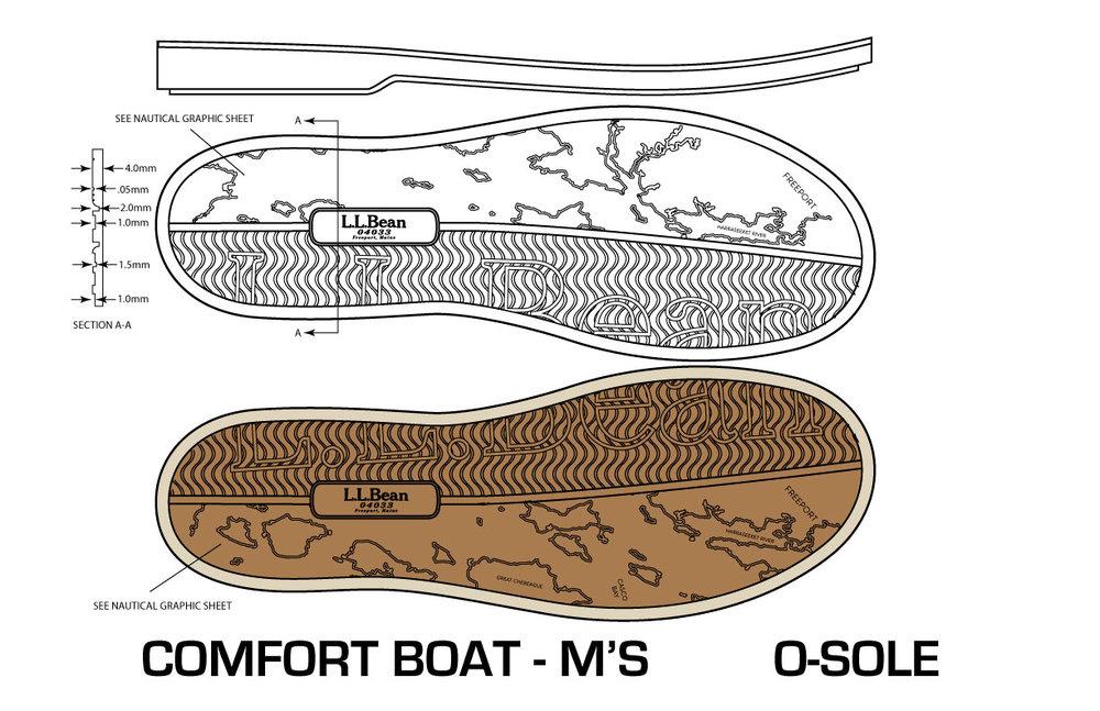Comfort Boat Moc O-Sole