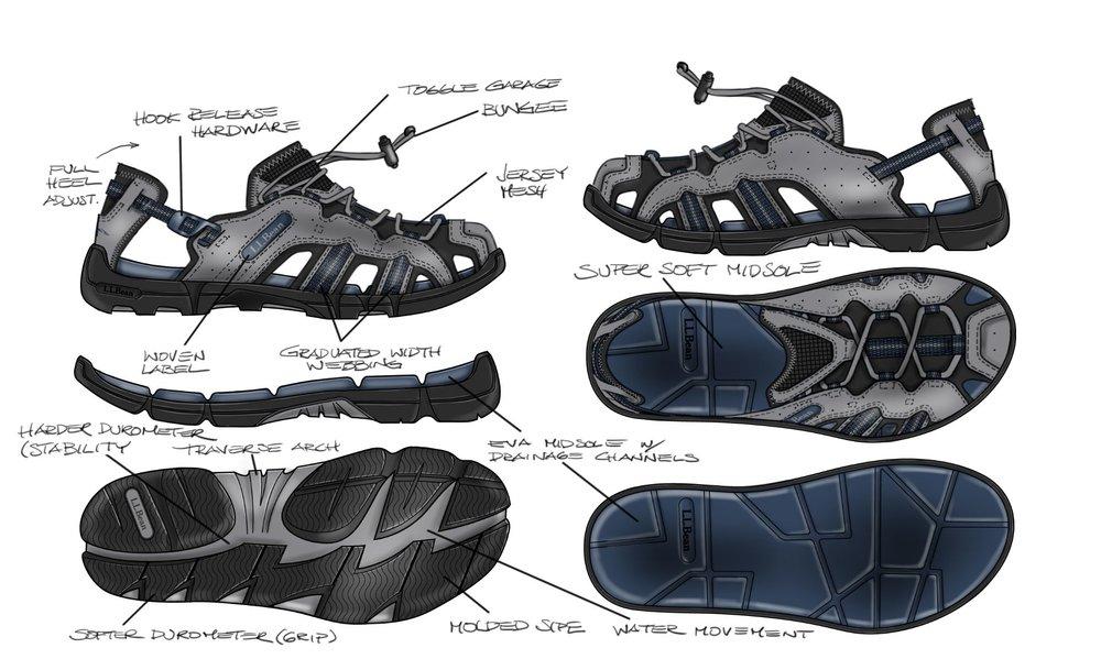 Rocky Coast Sandal Concept