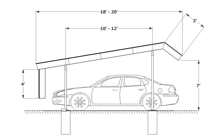 Carport Double Mansard SB Sketch