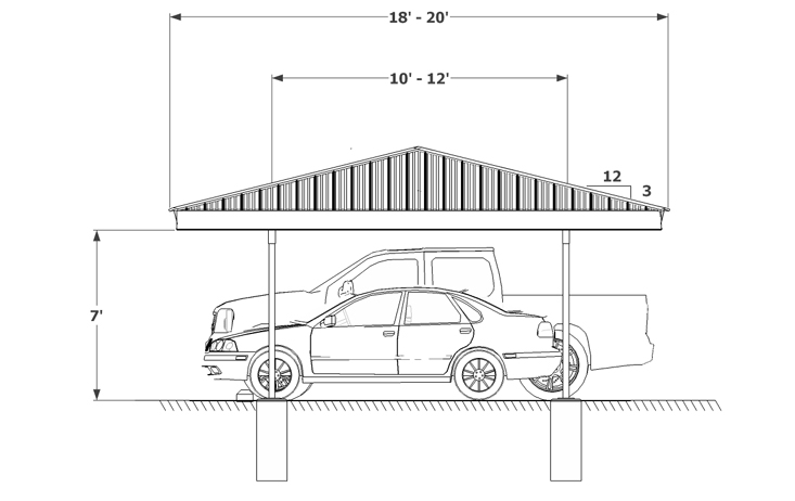 Even gable hip end carport structures corp for Double hip roof design