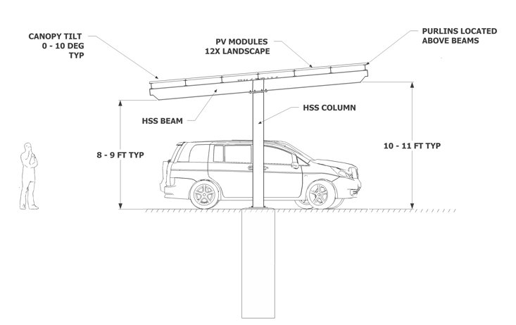 Solar Carport Single Column Sketch
