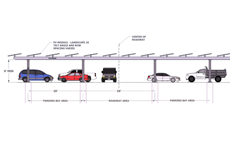 Solar Carport Louvered Multi Lane Sketch