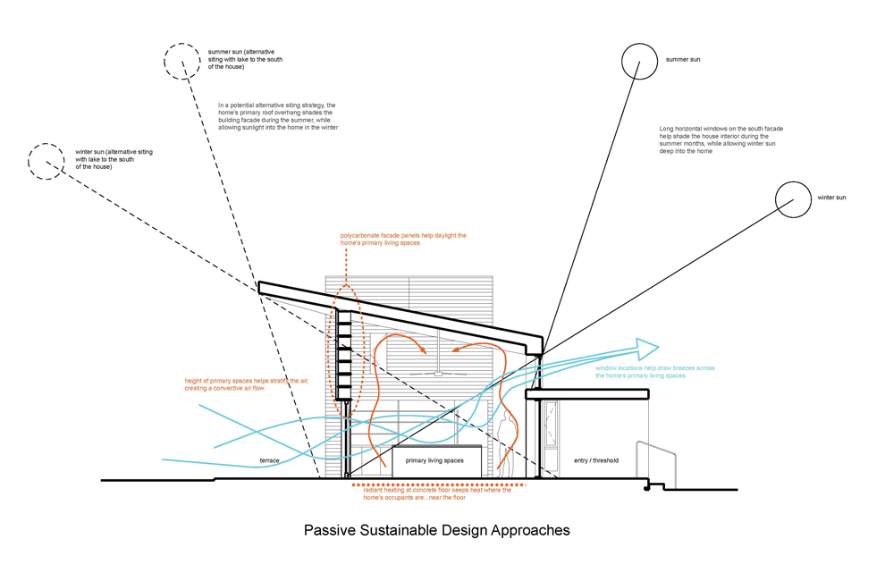Image 9 Lakehouse Drawings Final_Section Diagram.jpg