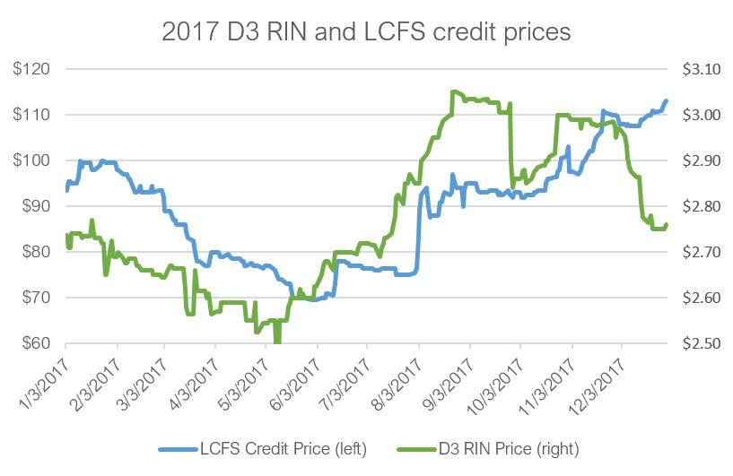 credit prices chart.PNG