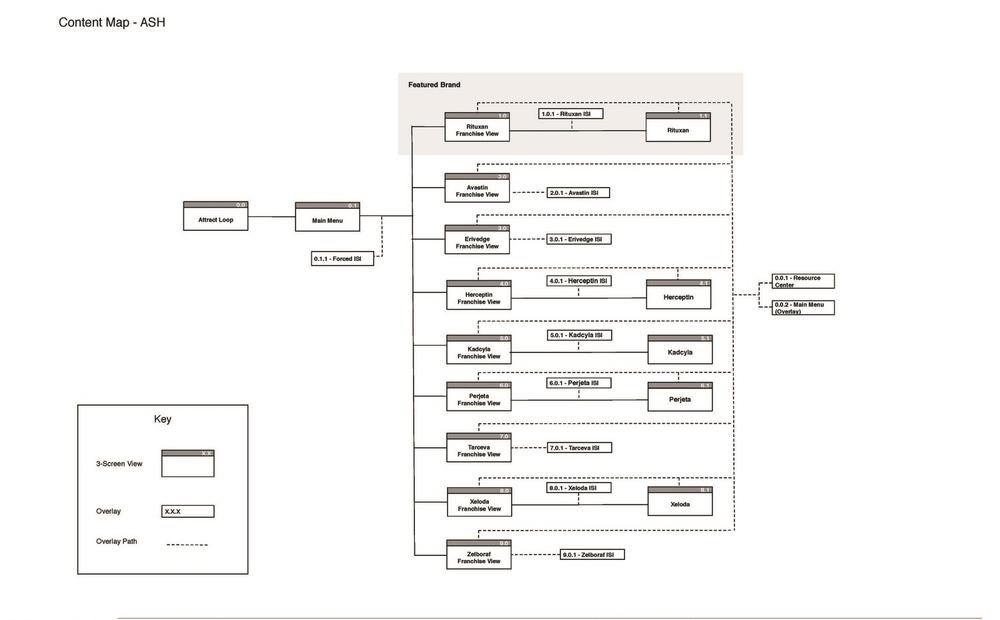 BioOncology SABCS-ASH Commercial Kiosk v1.0_Page_02.jpg