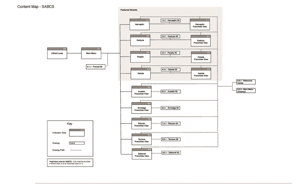 BioOncology SABCS-ASH Commercial Kiosk v1.0_Page_03.jpg