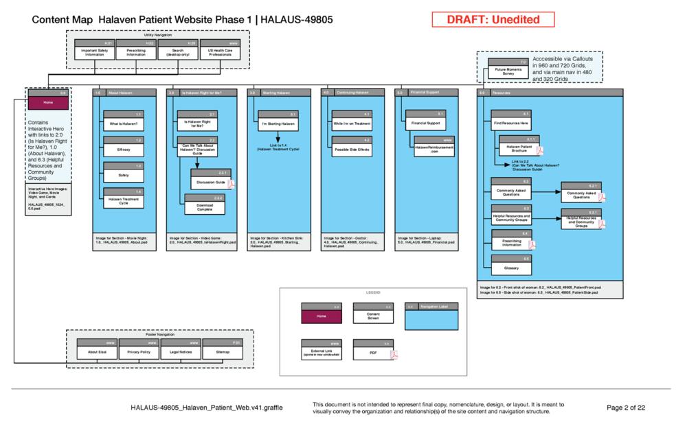 HALAUS-49805_Halaven_Patient_Web.v41_Page_02.png