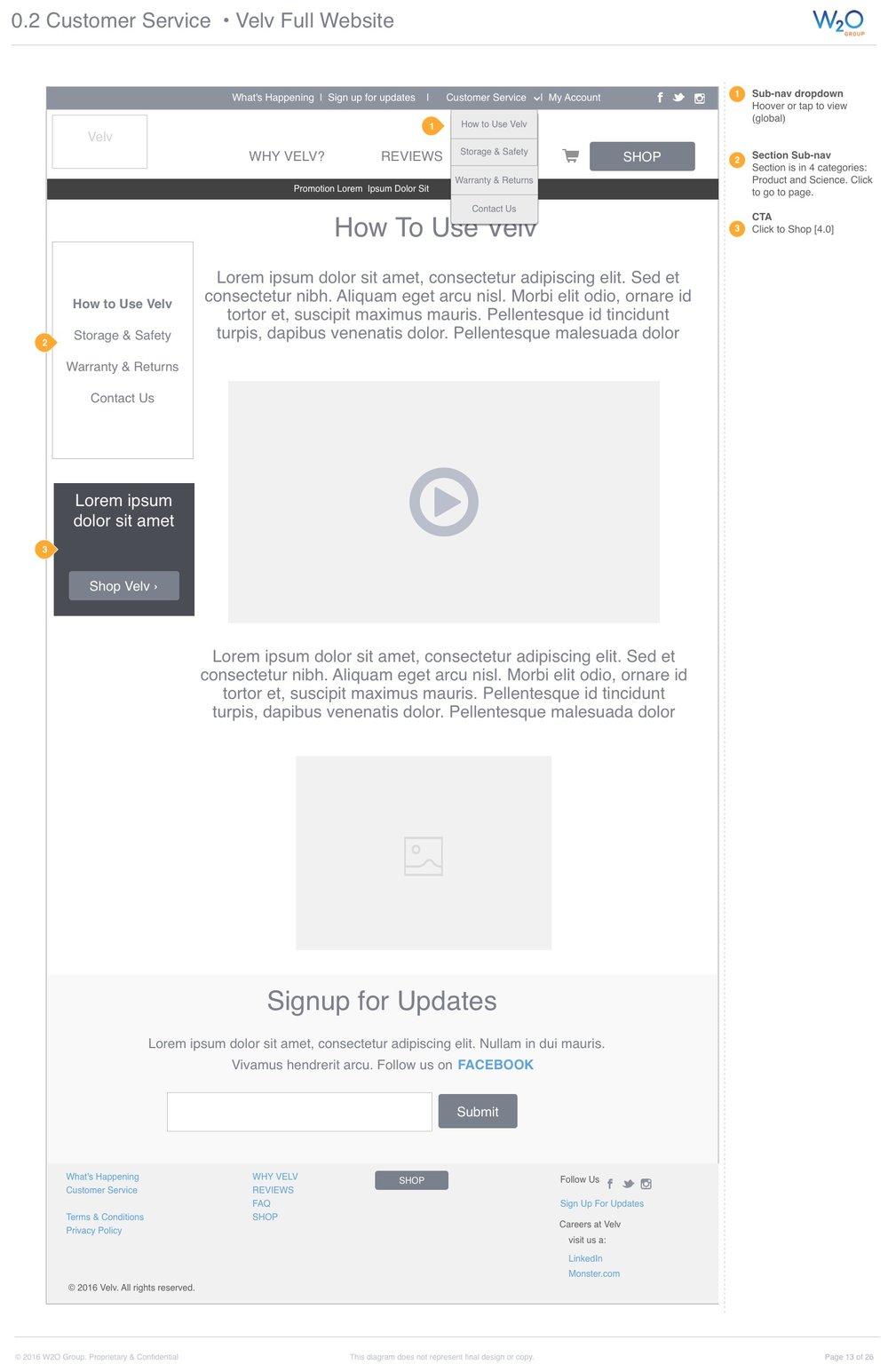 0.2 Customer Service .jpg