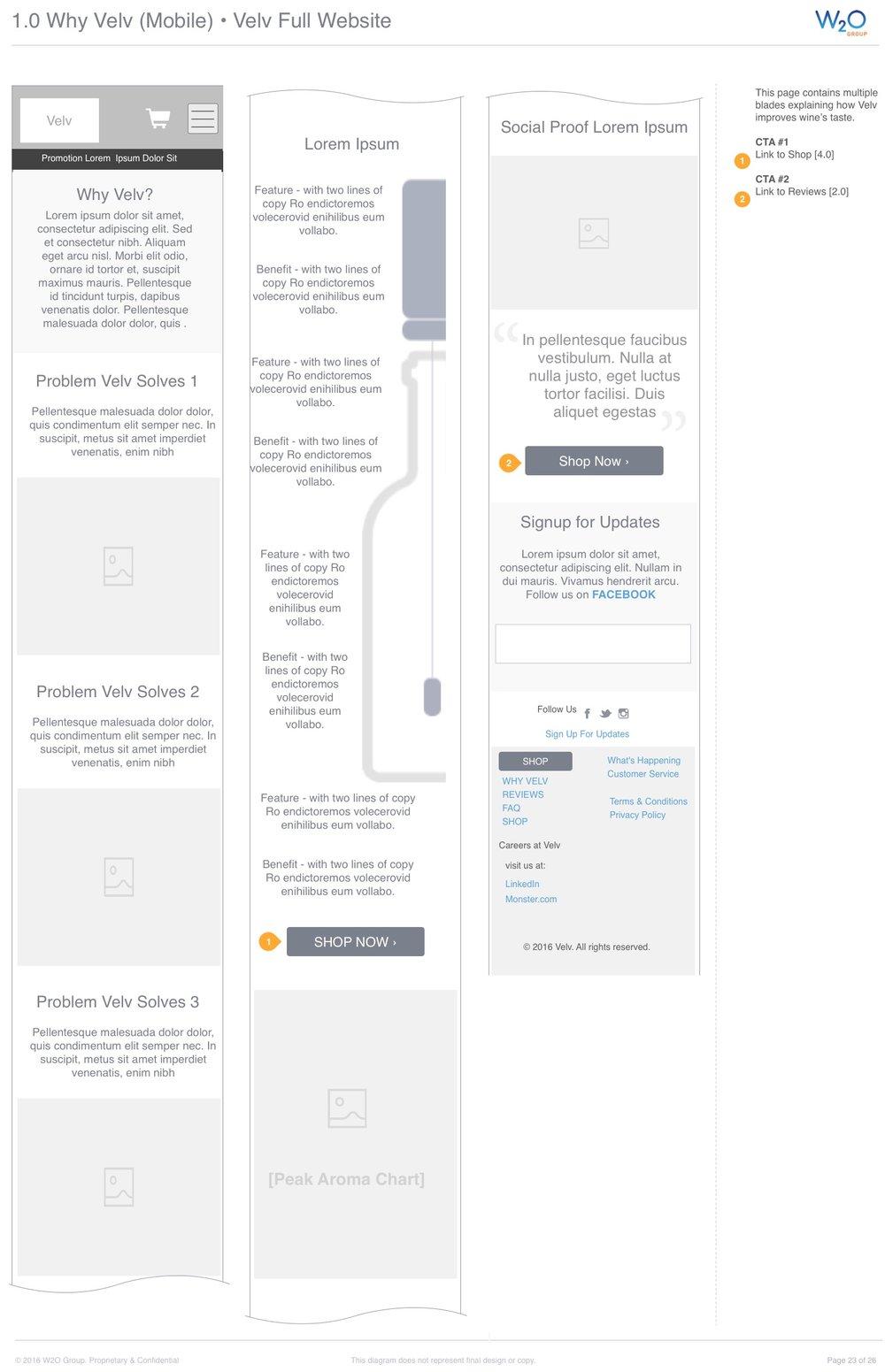 1.0 Why Velv (Mobile).jpg