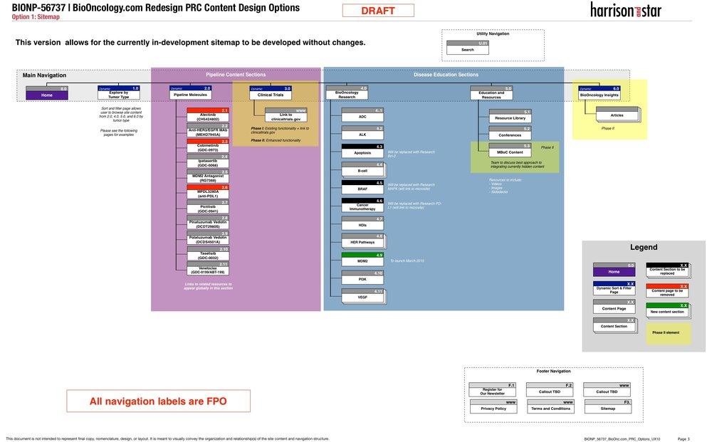 Option 1: Sitemap .jpg