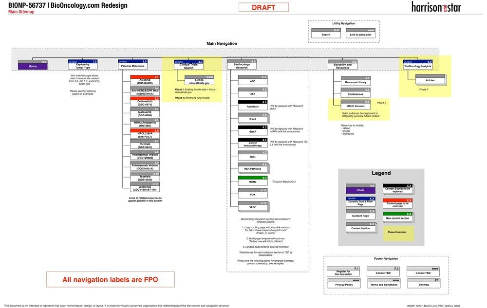 Main Sitemap .jpg