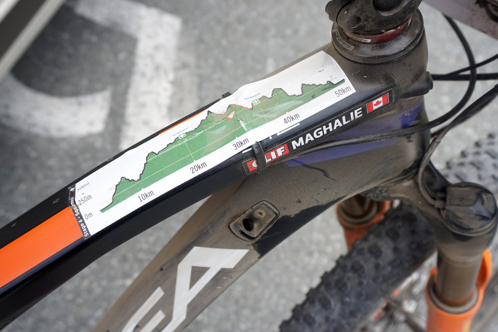 Everyday, I stick the course profile on my top tube!