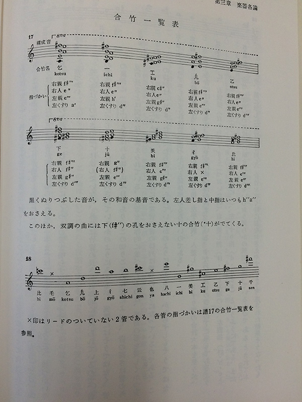 aitake chords
