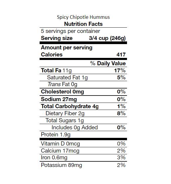 Spicy Chipotle Black Bean Hummus