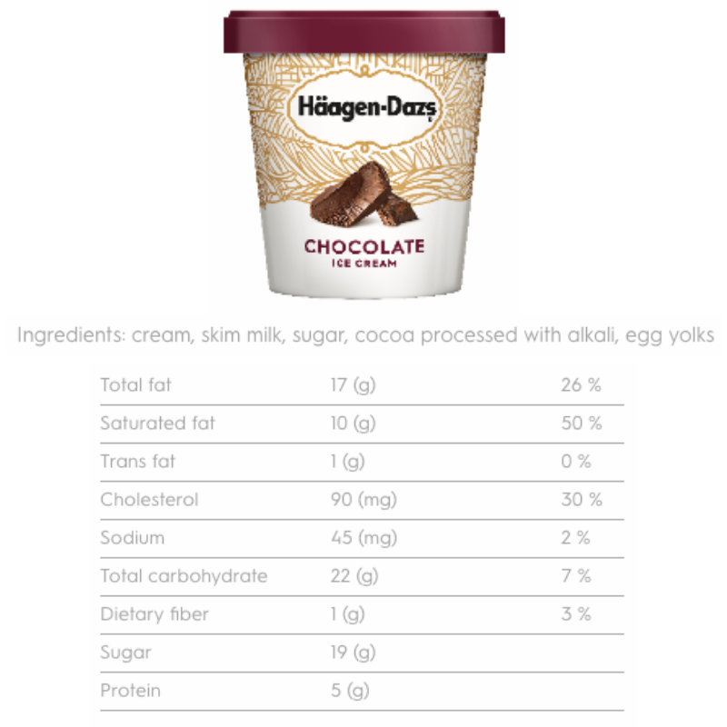 Haagen Dazs Chocolate.png