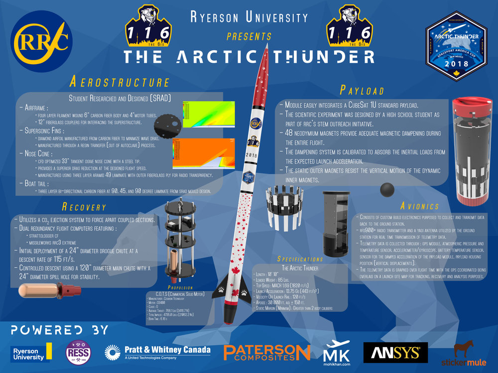 Arctic_Thunder_Poster_2018