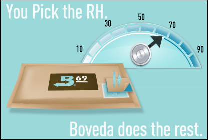 We recommend Boveda for humidification in all your humidor products. See the video below to explain how Boveda works. Our retail on Boveda is 4.95 per sleave no matter what percentage you need.