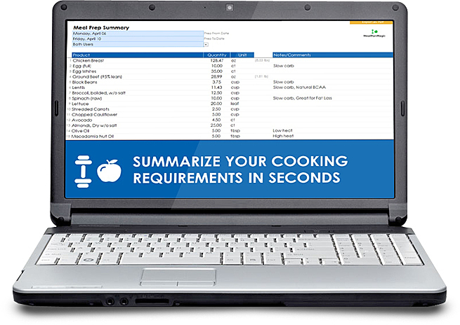 Summarize-Cooking-Requirements-Success-Faster-Prep-Meal-Plan-Magic-Tool-Software-Spreadsheet-MealPlanMagic.png