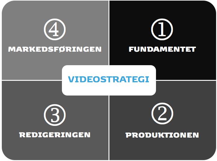 Videomodellen.png