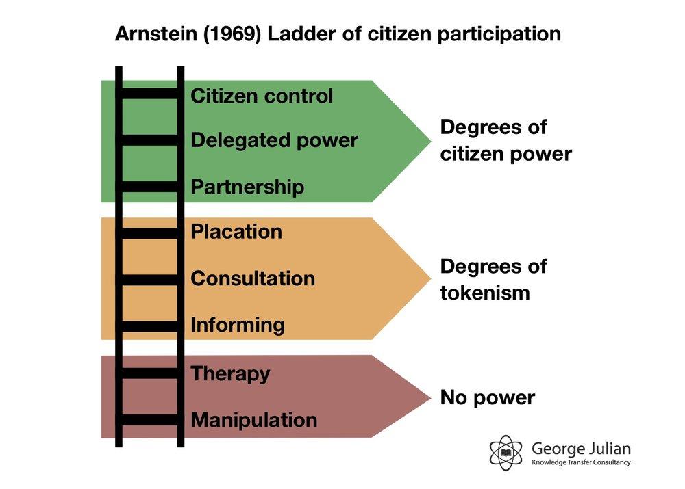 Arnsteins-ladder-1969-cropped.jpg
