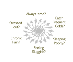 healthsymptoms.jpg