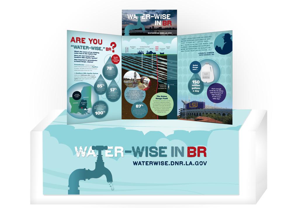 WaterWise_TableTop.jpg
