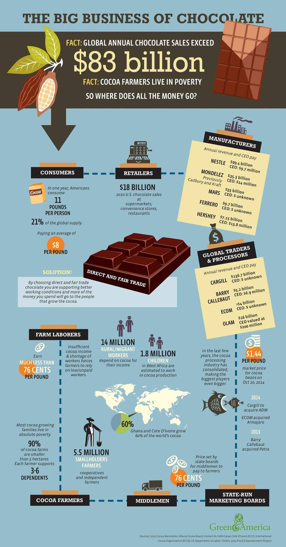 a comparison of the companies nestle and hershey 3 the hershey company  prepared by ari schjelderup introduction everyone knows what a chocolate kiss is a charming joke, and a delicious treat reese's, kit kat, and almond joys, are all chocolate brands that people remember, and they all belong to the.
