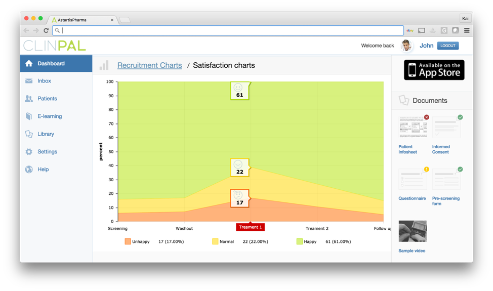 Figure 2: An example of Clinpal's patient satisfaction dashboard available to sponsors and sites.