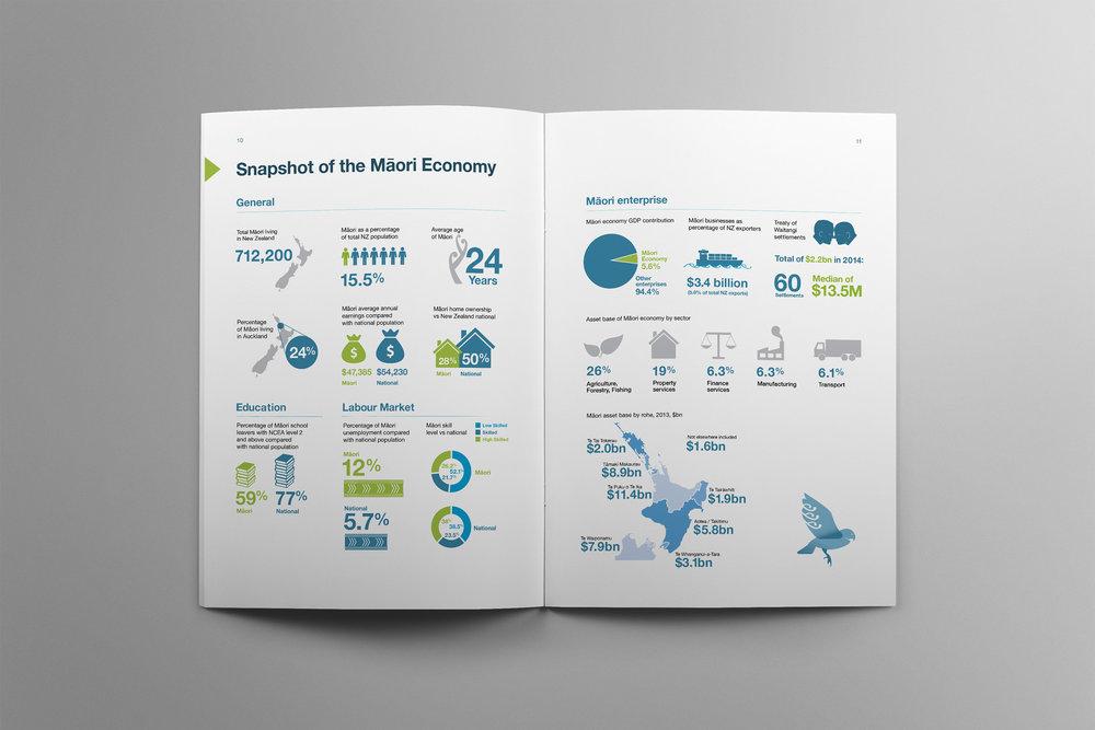 Infographics-Spread.jpg