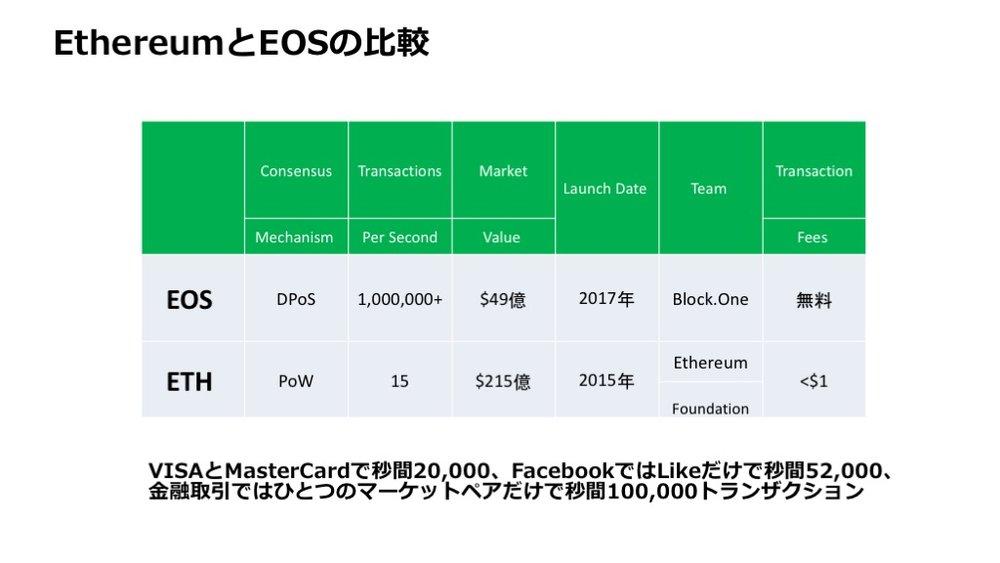 EOS説明_20181031.jpg