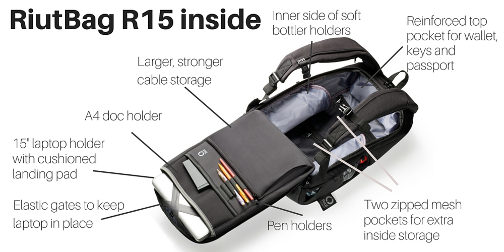 RiutBag R15 inside black