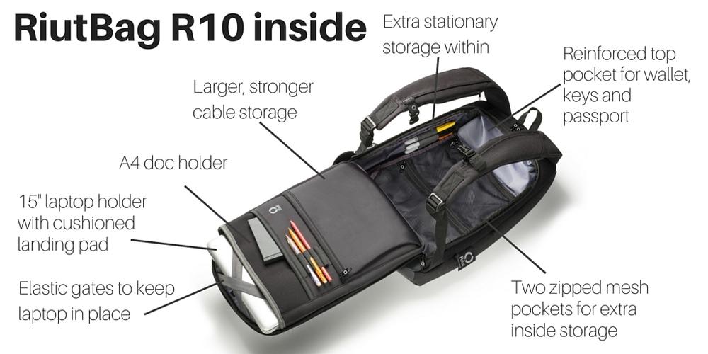 RiutBag R10 inside black