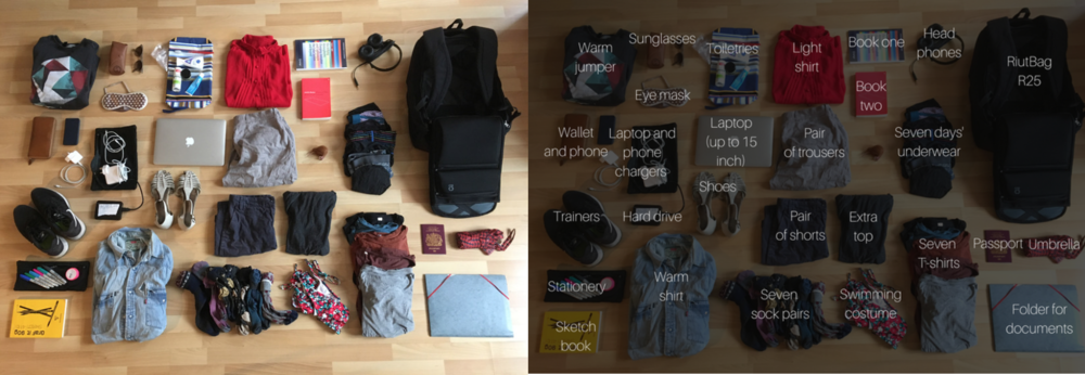 What I packed in my R25 for 30 days to NZ with no check in luggage. I carried all my clothes and my portable office - laptop, hard drive, chargers, phone, documents - in my R25 with me.
