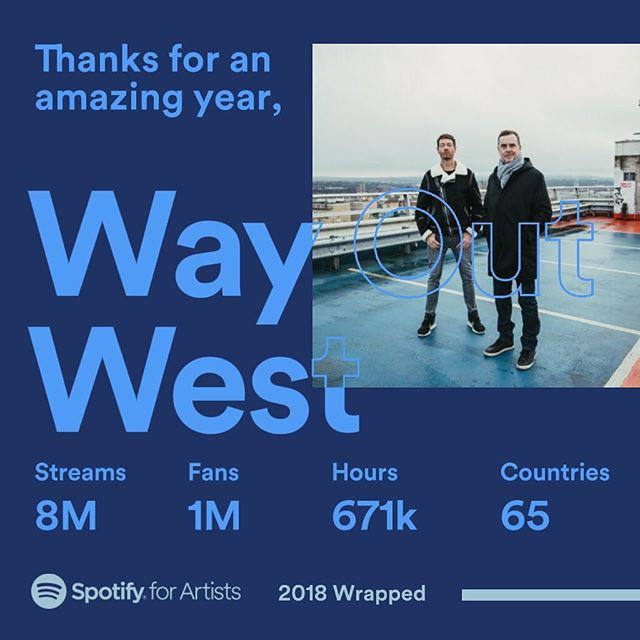 Thanks to everyone who's streamed our tracks on @spotify this year! 🎉