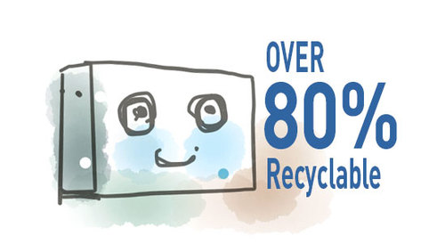 Over+80%+Of+The+VHS+Materials+Are+Recyclable.jpg