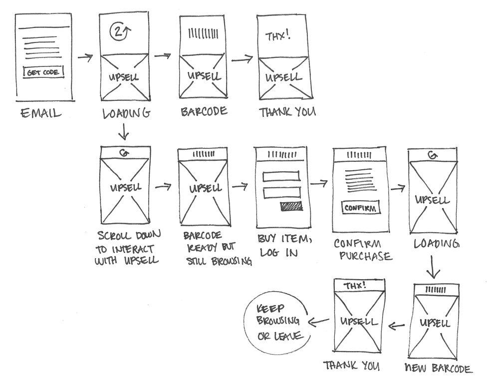 Screen Flow.jpg