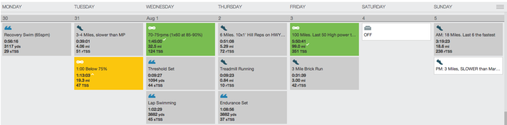 Here is a week snapshot of lisa's plan as she builds for ironman wisconsin where she placed 4th!