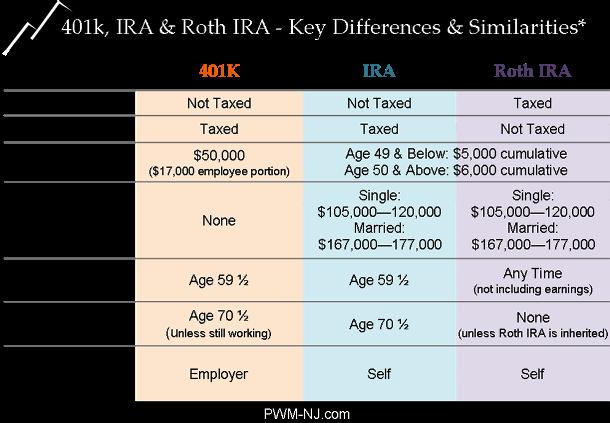 401k-ira-roth-ira.png