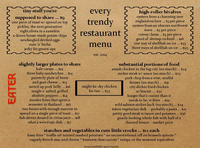 2014_trendy_restaurant_menu-thumb